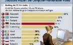 L'emploi des TIC par les femmes
